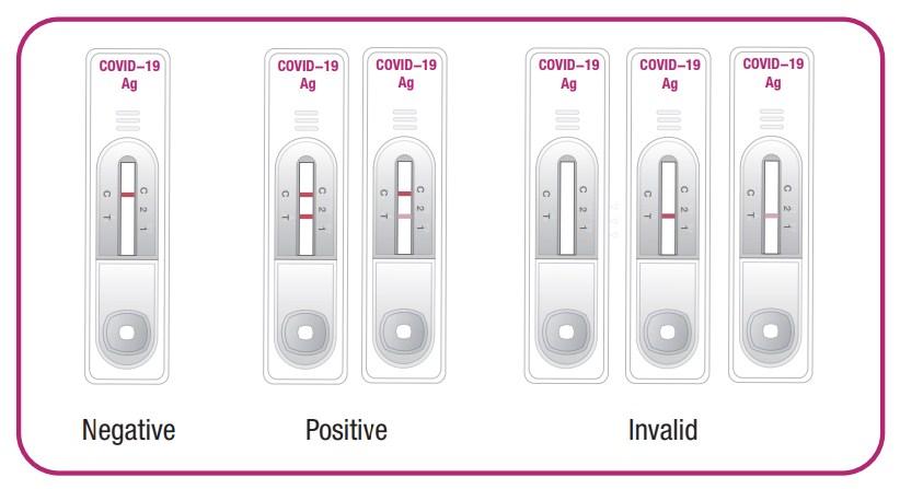 Bộ kit xét nghiệm nhanh GenBody COVID-19 Ag